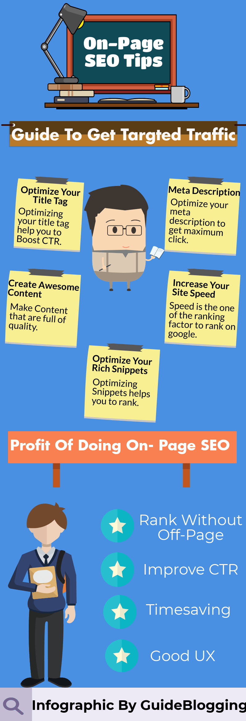 On-Page-SEO-Infographics