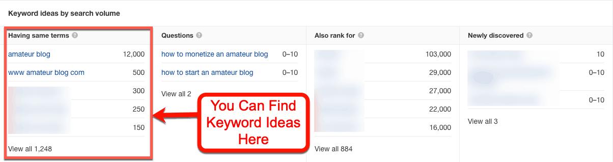 Ahrefs-Keyword-Idea-Lists